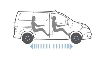 икона ABS и EBD на новия Nissan e-NV200